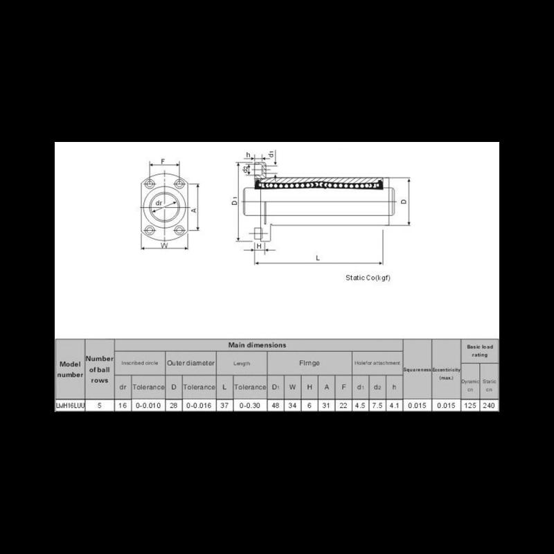 Roulement linéaire à colerette LMH16LUU